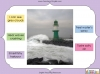 Using the Senses (KS1 Poetry Unit) Teaching Resources (slide 31/59)